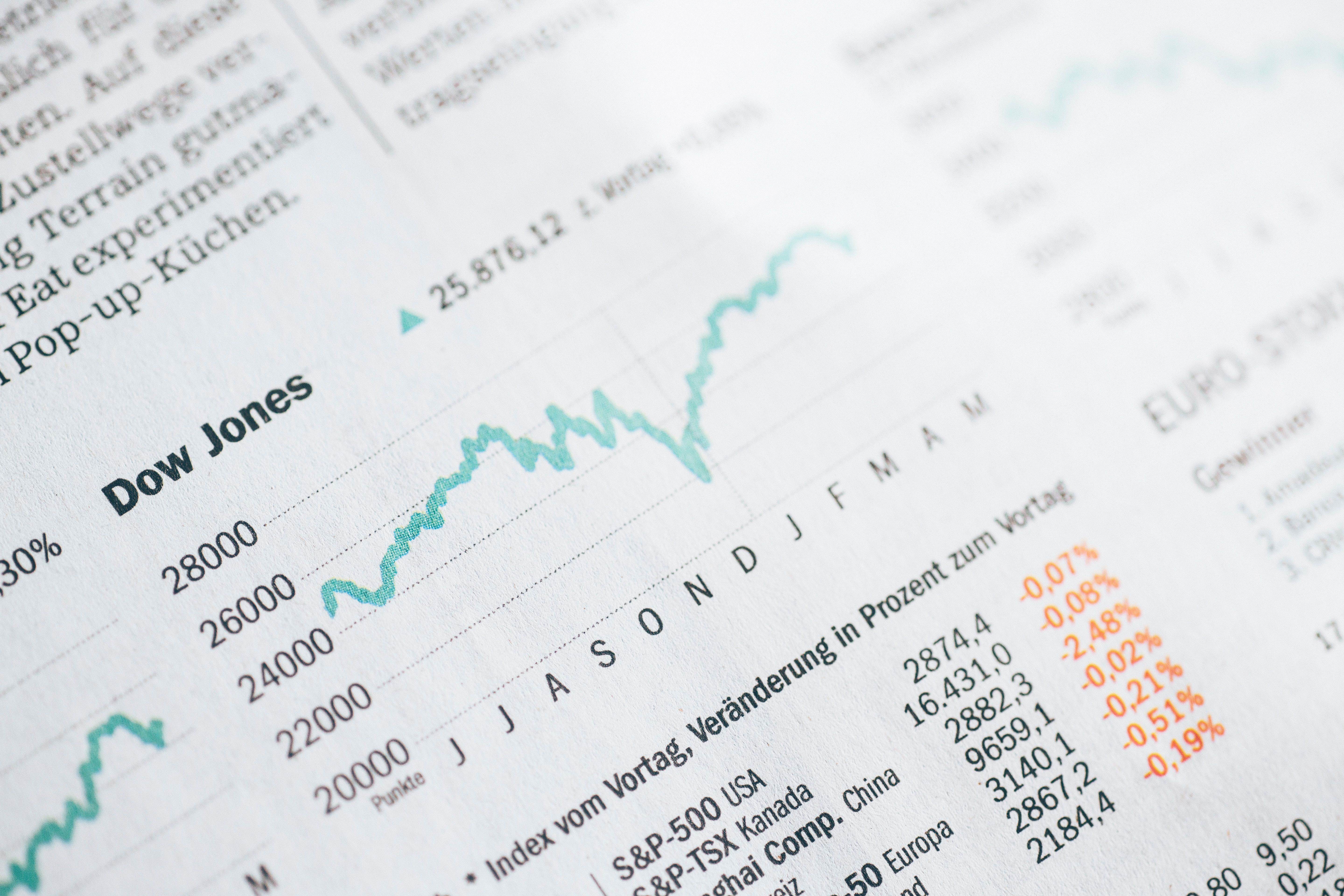 international banking statistics on page with graph